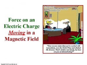 Force on an Electric Charge Moving in a