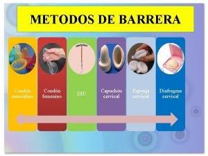 METODOS DE BARRERA Condn masculino Condn femenino DIU