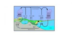 The hydrologic cycle begins with the evaporation of