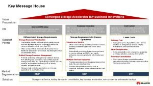 Key Message House Converged Storage Accelerates ISP Business