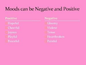 Moods can be Negative and Positive Negative Hopeful