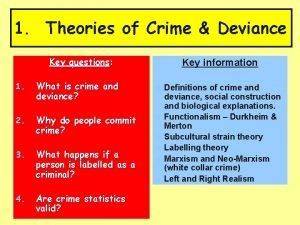 1 Theories of Crime Deviance Key questions Key
