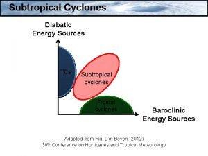 Subtropical Cyclones Diabatic Energy Sources TCs Subtropical cyclones