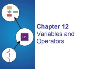 Chapter 12 Variables and Operators Basic C Elements