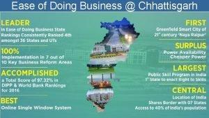 Ease of Doing Business Chhattisgarh Ease of Doing