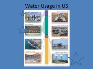 Water Usage in US Water Usage in US