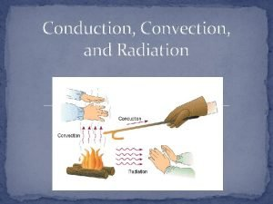 Conduction Convection and Radiation Heat Energy is what