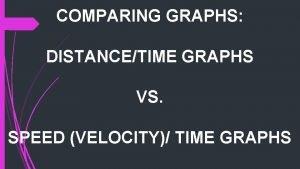 COMPARING GRAPHS DISTANCETIME GRAPHS VS SPEED VELOCITY TIME