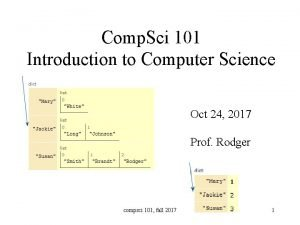 Comp Sci 101 Introduction to Computer Science Oct