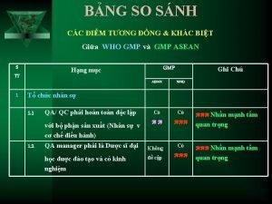 BNG SO SNH CC IM TNG NG KHC