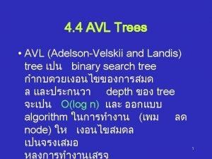 AVL tree binary search tree tree height left