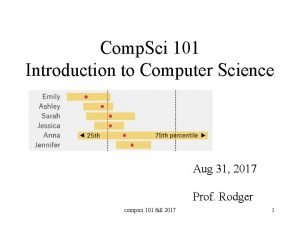 Comp Sci 101 Introduction to Computer Science Aug