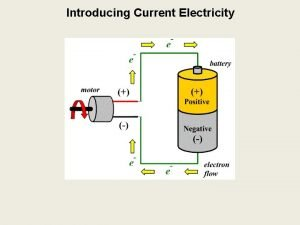 Introducing Current Electricity Introducing Current Electricity the controlled