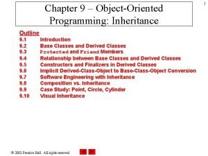 Chapter 9 ObjectOriented Programming Inheritance Outline 9 1