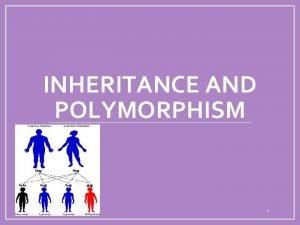 INHERITANCE AND POLYMORPHISM 1 Inheritance Definition inheritance a