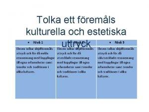 Tolka ett fremls kulturella och estetiska uttryck Eleven