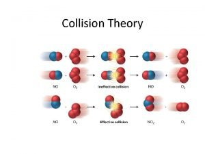Collision Theory Collision Theory What is necessary for