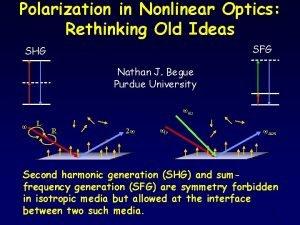 Polarization in Nonlinear Optics Rethinking Old Ideas SFG