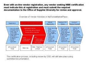 Even with online vendor registration any vendor seeking