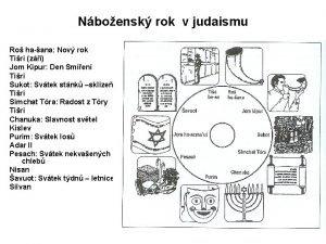 Nboensk rok v judaismu Ro haana Nov rok