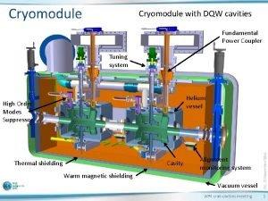 Cryomodule with DQW cavities Fundamental Power Coupler Tuning