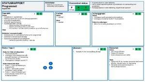 Aktiviteter STATUSRAPPORT Programmet Etablering av programkontor Samhandling med