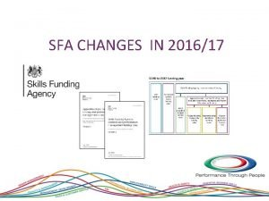 SFA CHANGES IN 201617 SFA Changes 201617 A
