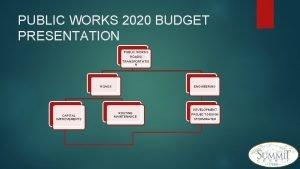 PUBLIC WORKS 2020 BUDGET PRESENTATION PUBLIC WORKS ROADS