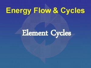 Energy Flow Cycles Element Cycles BIOGEOCHEMICAL CYCLES Matter