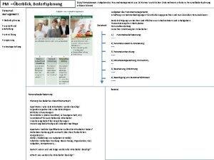 PM berblick Bedarfsplanung ZieleKompetenzen Aufgaben des Personalmanagements aus