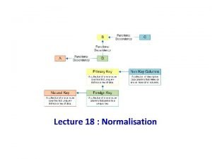 Lecture 18 Normalisation Normalisation 1 What is Normalisation