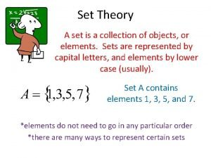 Set Theory A set is a collection of