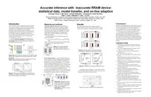 Accurate inference with inaccurate RRAM device statistical data