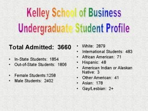 Total Admitted 3660 InState Students 1854 OutofState Students
