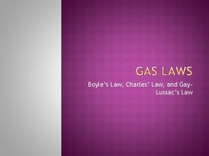 Boyles Law Charles Law and Gay Lussacs Law