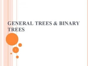 GENERAL TREES BINARY TREES 1 TREES Previous data