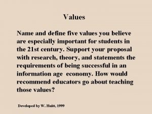 Values Name and define five values you believe