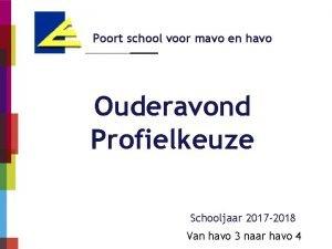 Poort school voor mavo en havo Ouderavond Profielkeuze