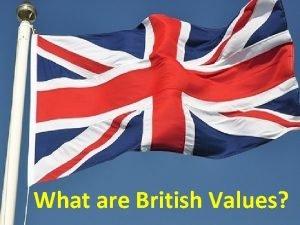 What are British Values What are British Values