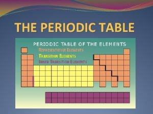 THE PERIODIC TABLE OUTLINE History of Periodic Table