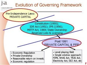 Evolution of Governing Framework PreIndependence Laws PRIVATE CAPITAL