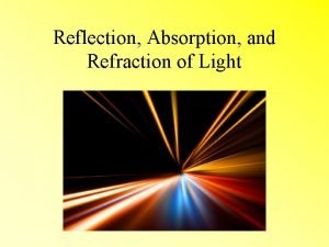 Reflection Absorption and Refraction of Light When Light