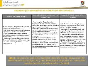 Requisitos para equivalencia de estudios de nivel licenciatura