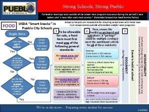 Strong Schools Strong Pueblo No food or beverage