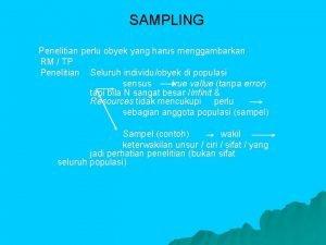 SAMPLING Penelitian perlu obyek yang harus menggambarkan RM