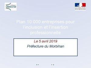 Plan 10 000 entreprises pour linclusion et linsertion