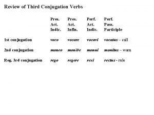 Review of Third Conjugation Verbs Pres Act Indic