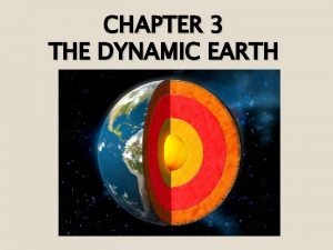 CHAPTER 3 THE DYNAMIC EARTH Four spheres of
