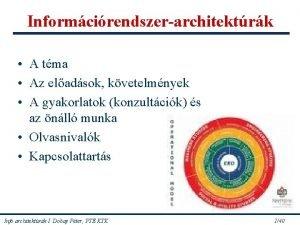 Informcirendszerarchitektrk A tma Az eladsok kvetelmnyek A gyakorlatok