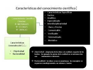 Caractersticas del conocimiento cientfico Conocimiento Cientfico Ciencias v